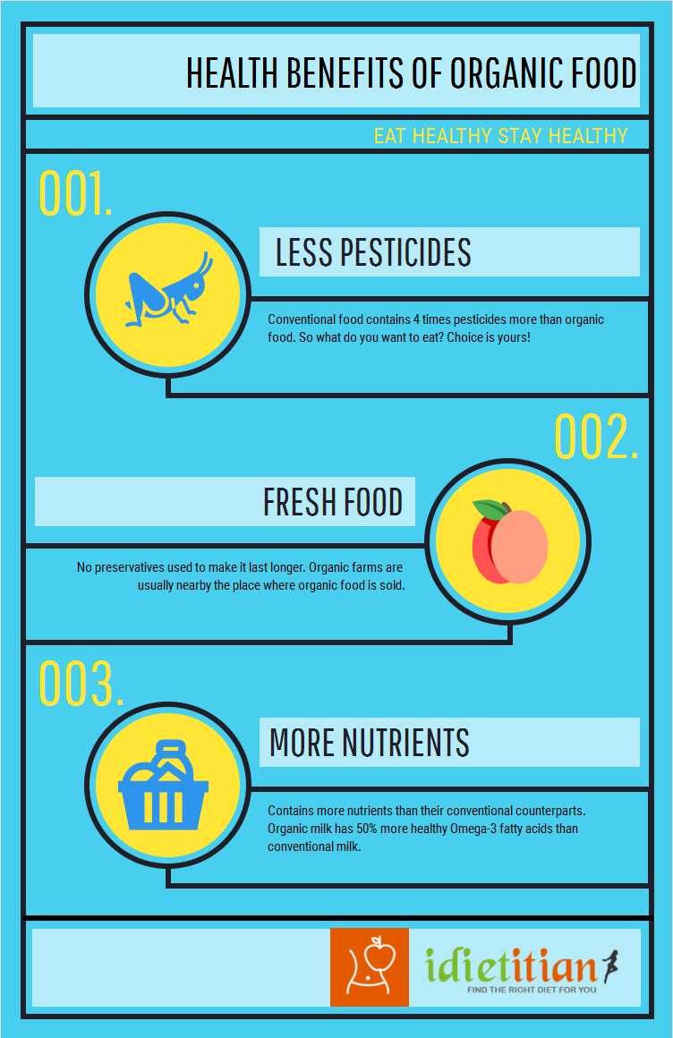 Health Benefits Of Organic Food Infographic