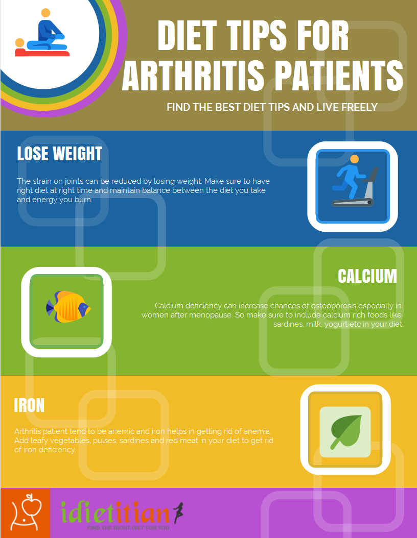 diet tips for arthritis patients infographic